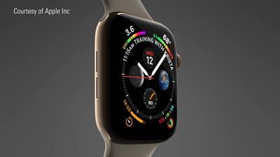 Apple shares look attractive