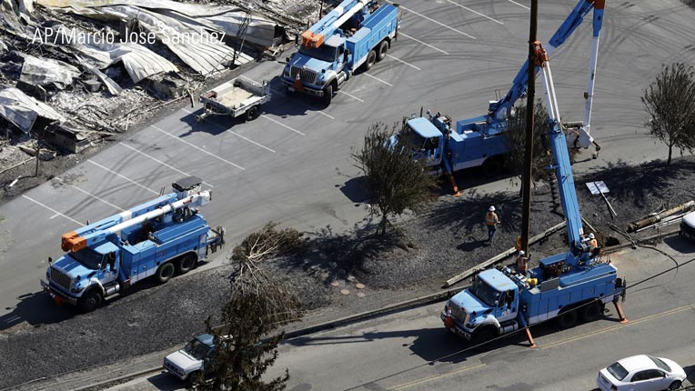 How We View PG&E Amid Bankruptcy